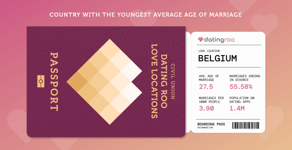 Passport with facts about Belgium's Love demographic