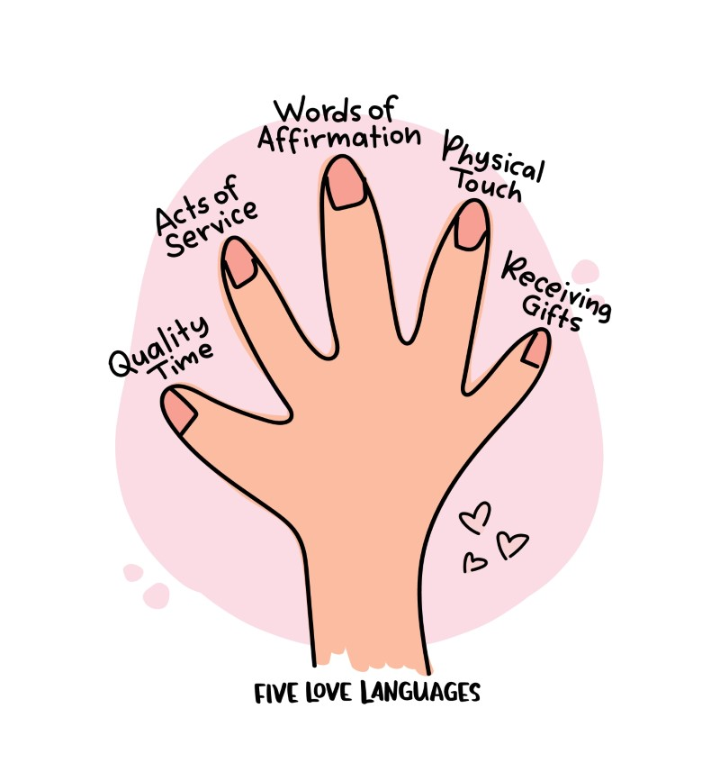 vector art of the five love languages
